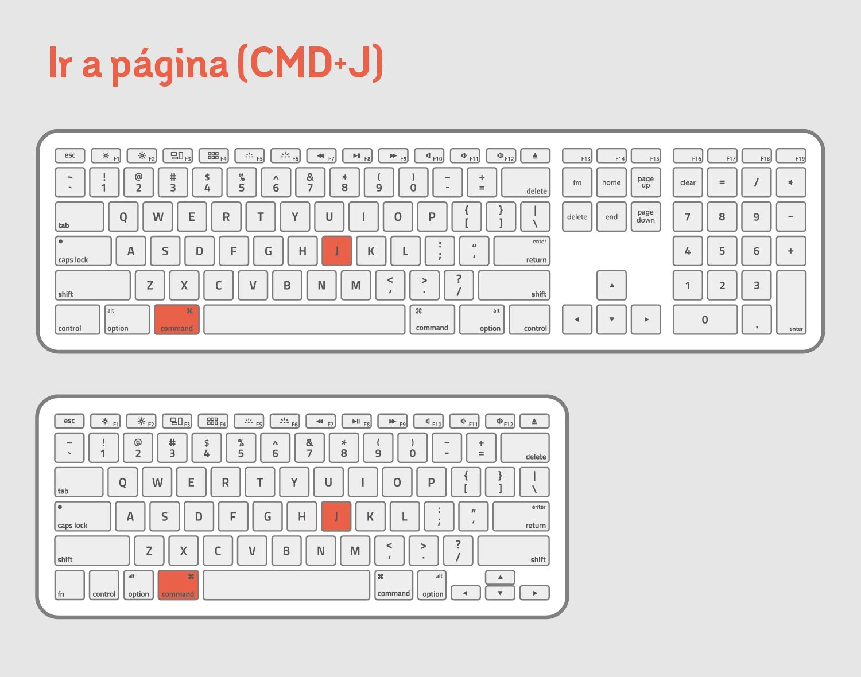 CMD+J >> Ir a página